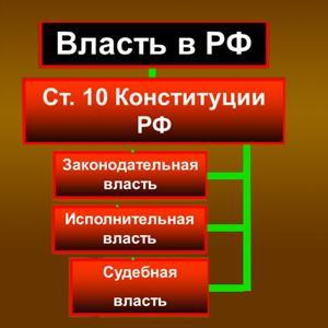 Органы власти Внуково