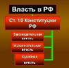 Органы власти в Внуково