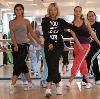 Школы танцев в Внуково